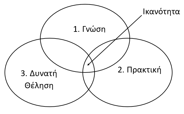 delegation greek 2